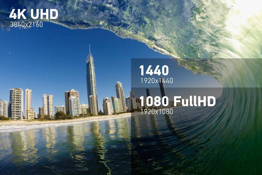 Utilizzo ideale delle risoluzioni video GoPro