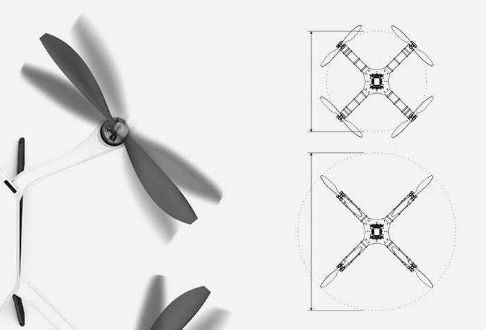 corsi droni teoria