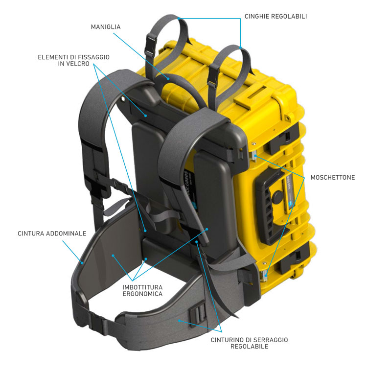 B&W BPS Backpack System GoPro