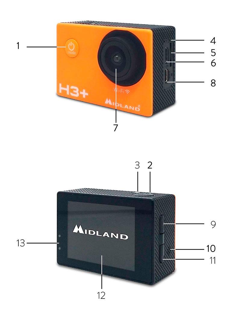 caratteristiche midland h3 plus